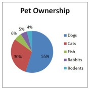 pet-ownership