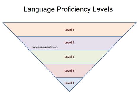 inverse-pyramid